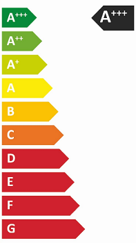 Energieeffizienzklassen Kühlschrank